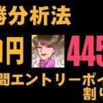 ユーロ円24時間エントリーポイント割り出し【FX必勝分析法】