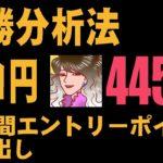 ユ-ロ円24時間エントリーポイント割り出し【445FXサロン】【FX必勝分析法】