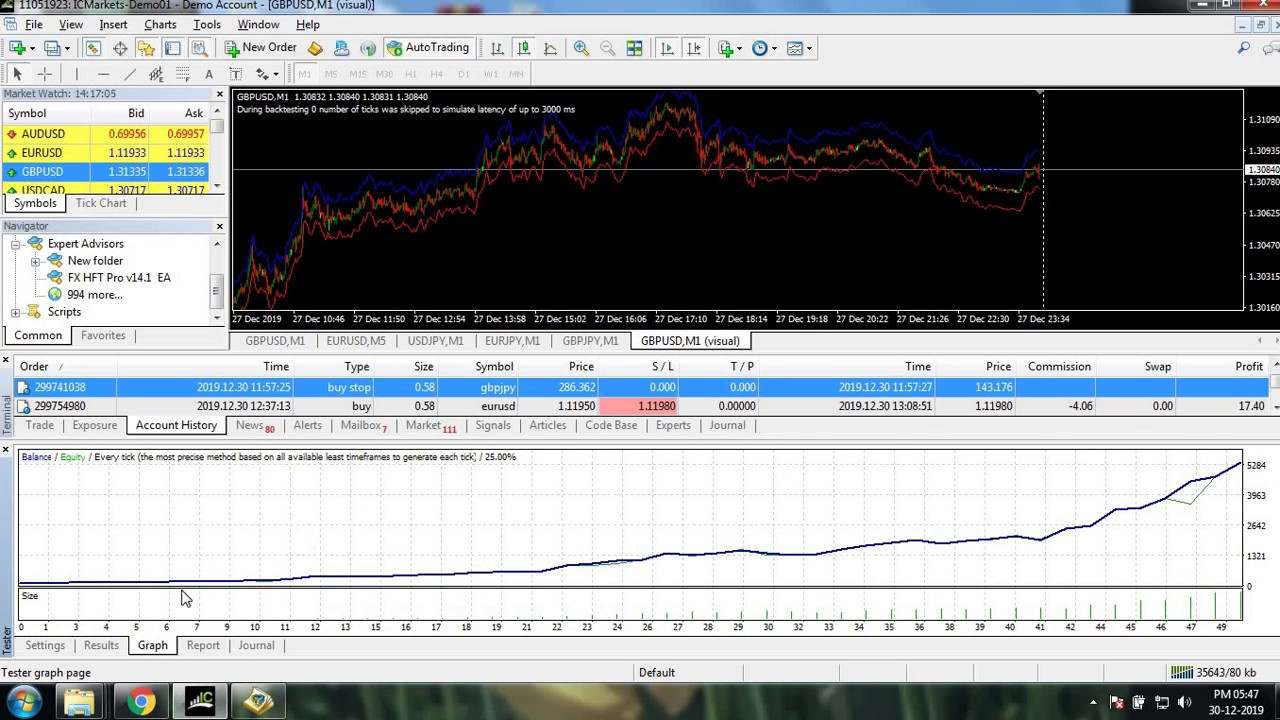 HFT Arbitrage EA – [Cost $] – For FREE - ForexCracked