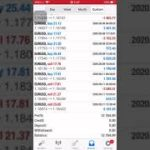 +12,764 USD weekly with FX Auto Trade, Monster Profit EA, 12th in September 2020