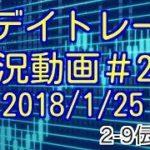 チャートチェック~ドルのトレンド具合 FXデイトレード 実況#248 2018/1/25