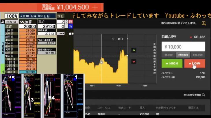 【閲覧注意】バイナリーオプション ライブ BO Sigma  #BO  #投資 #FX #LIVE