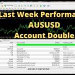 Best Forex EA 2021  Perfect Solution_ Ea   AudUsd   Last Week Performance  Account Double
