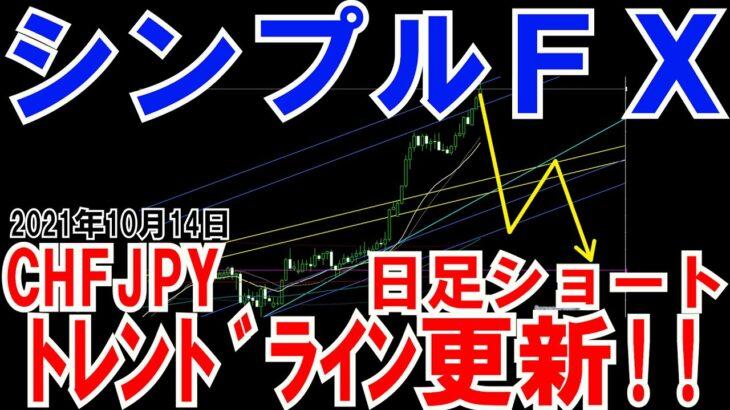 FX実況 トレンドライン更新するよ!!CHFJPY日足ショートエントリー来週狙えるよ!!